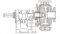 Шламовые насосы серии НШ ДАКТ-Инжиниринг
